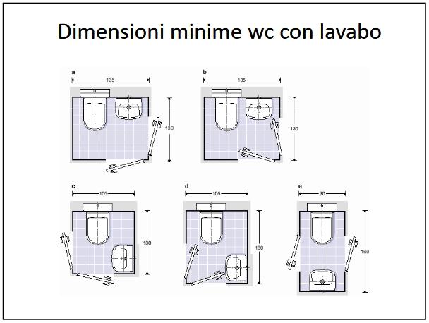 Dimensioni minime bagno di servizio immagini ispirazione - Ingombro sanitari bagno ...