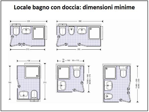 Gli impianti idrico sanitari blog della in co edile soc - Bagno piccolo dimensioni minime ...